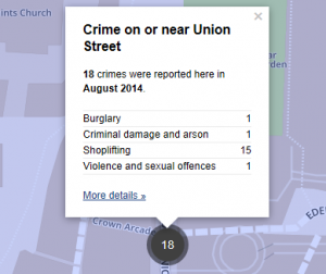 Specific crime on and near Union Street in Kingston, August 2014
